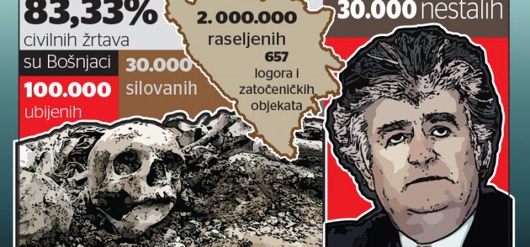 Čovjek koji je mrzio Bošnjake i gradove